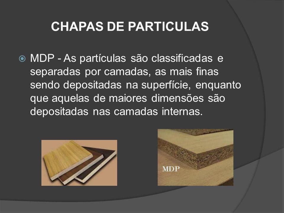 CHAPAS DE PARTICULAS