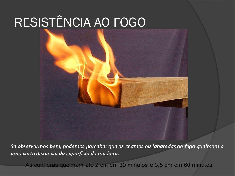 RESISTÊNCIA AO FOGO Se observarmos bem, podemos perceber que as chamas ou labaredas de fogo queimam a uma certa distancia da superfície da madeira.