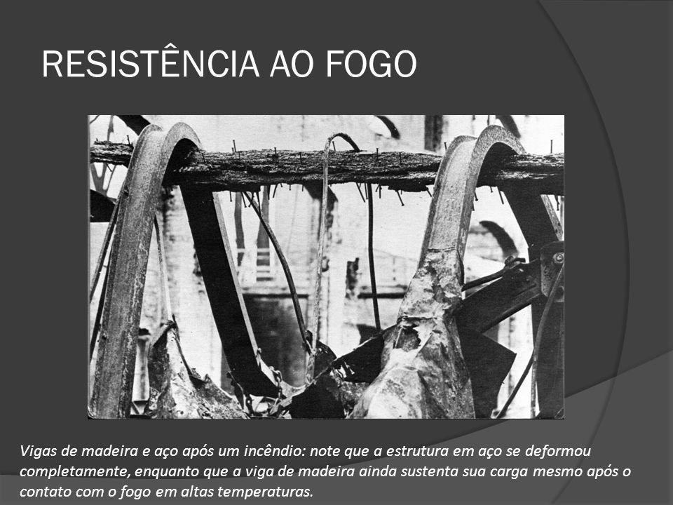 RESISTÊNCIA AO FOGO