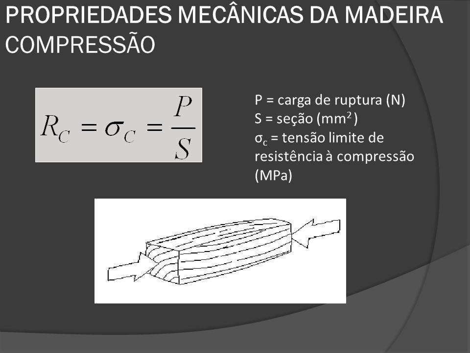 PROPRIEDADES MECÂNICAS DA MADEIRA COMPRESSÃO