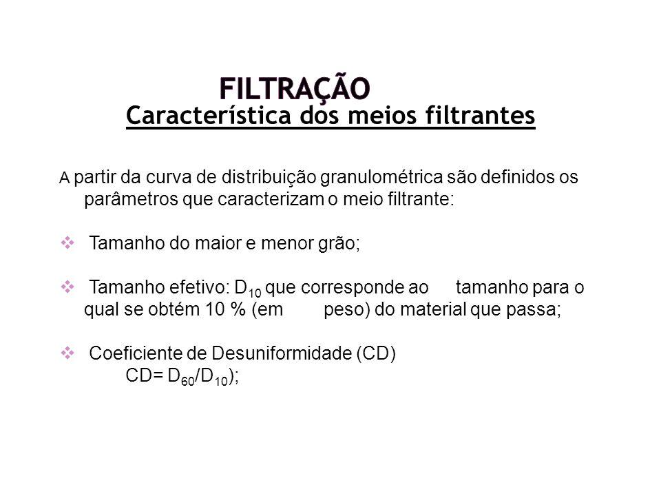 Característica dos meios filtrantes