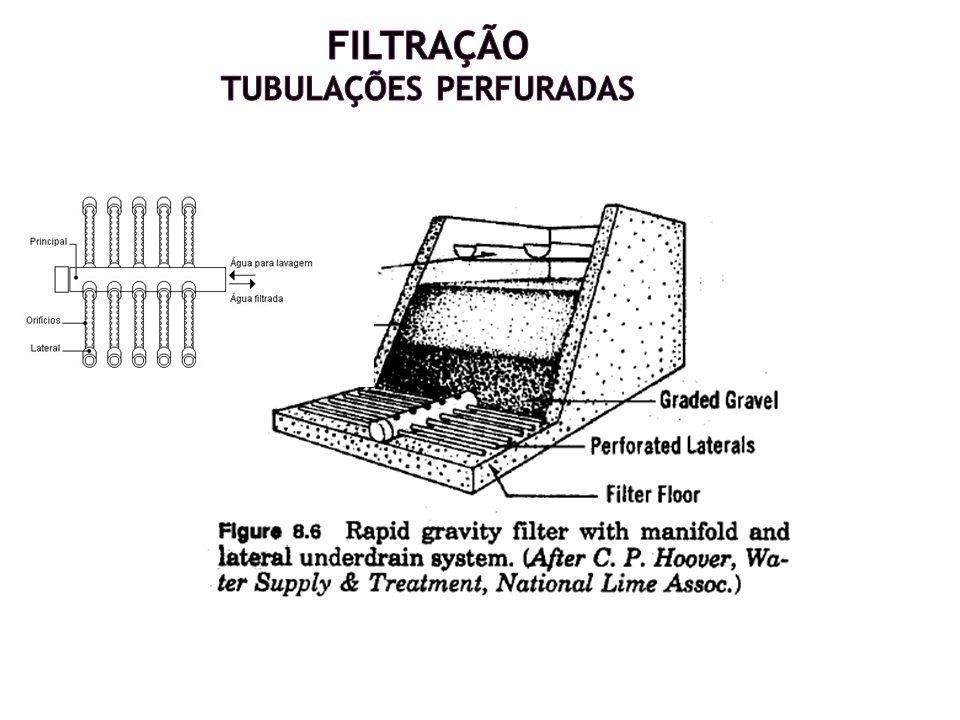 Filtração Tubulações perfuradas