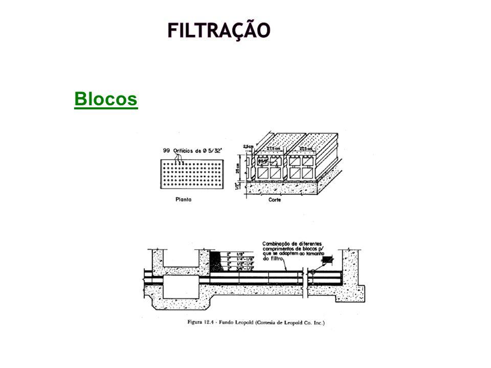Filtração Blocos