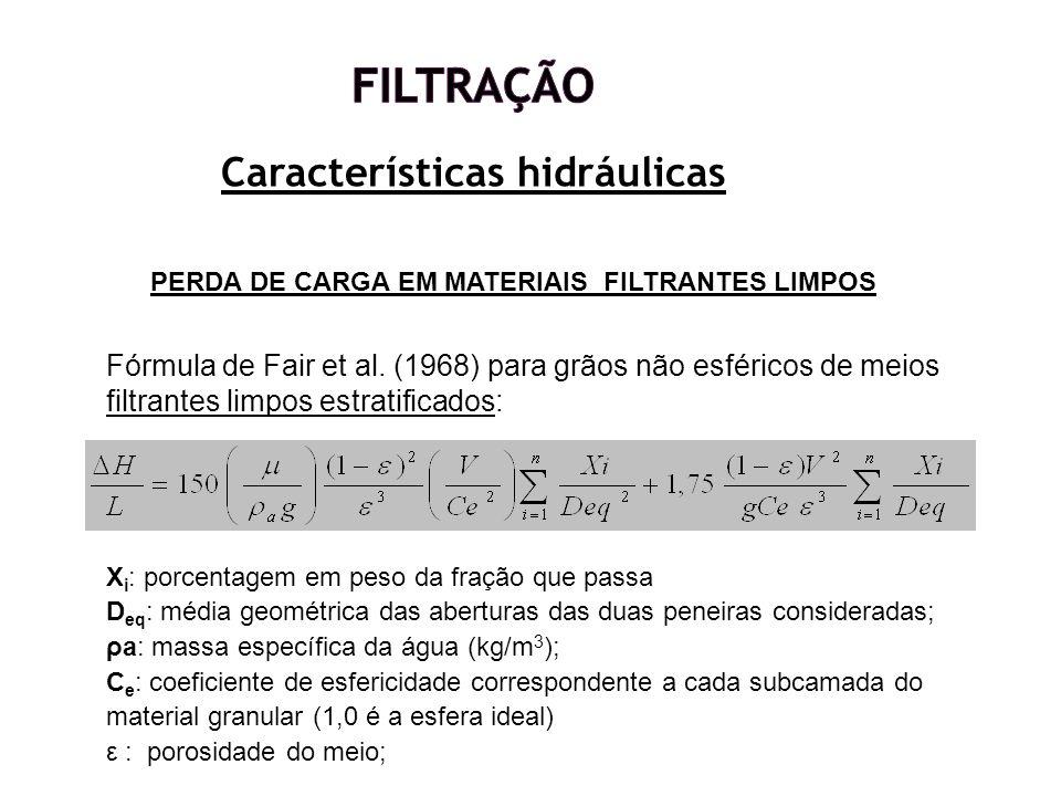 Filtração Características hidráulicas