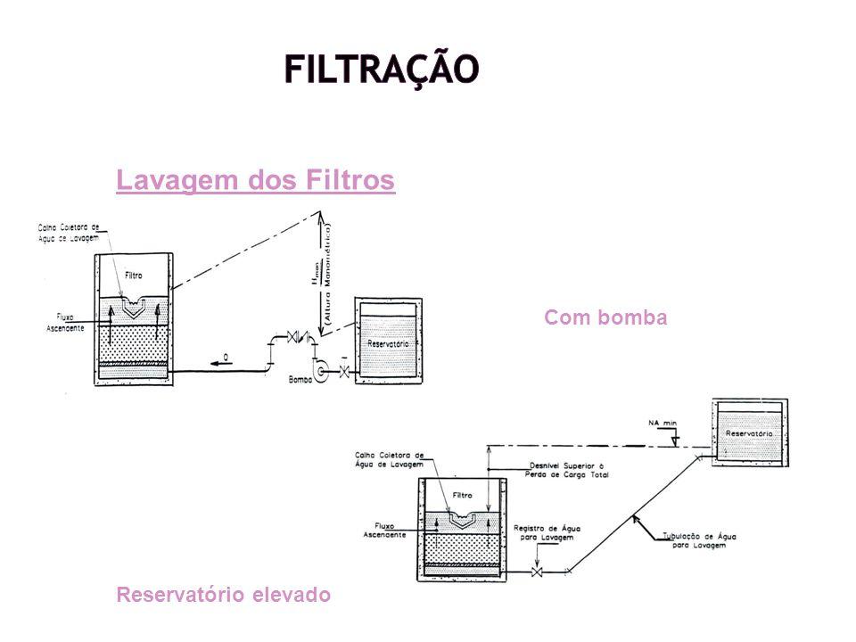 Filtração Lavagem dos Filtros Com bomba Reservatório elevado