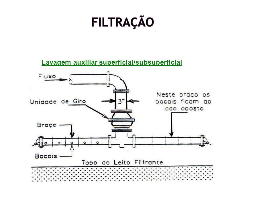 Filtração Lavagem auxiliar superficial/subsuperficial