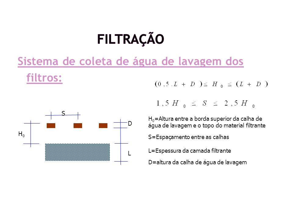 Filtração Sistema de coleta de água de lavagem dos filtros: S D H0 L L