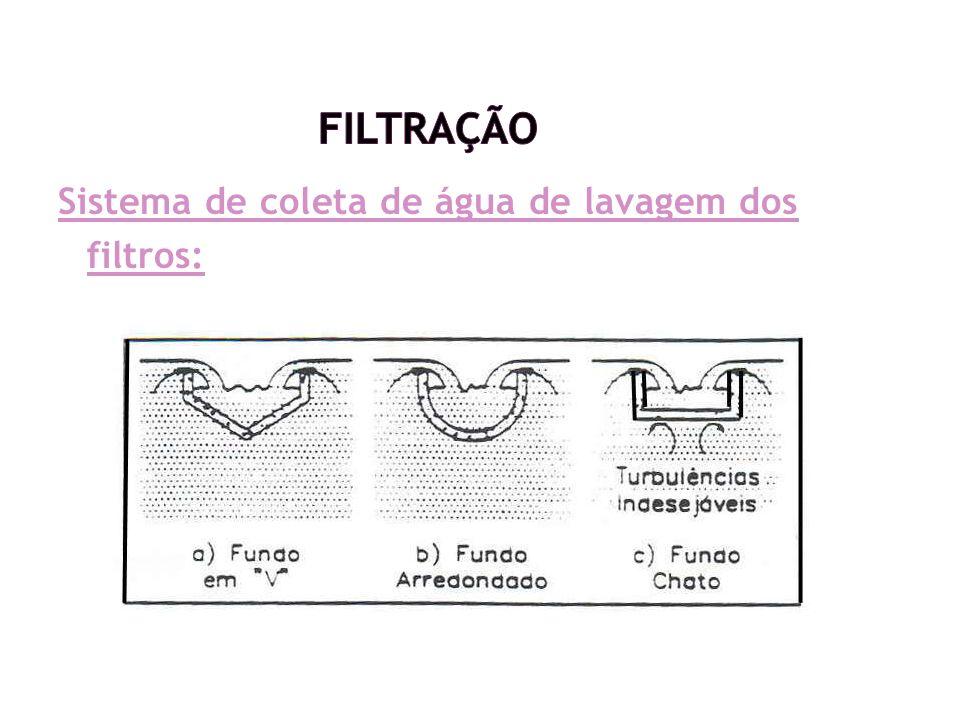 Filtração Sistema de coleta de água de lavagem dos filtros: