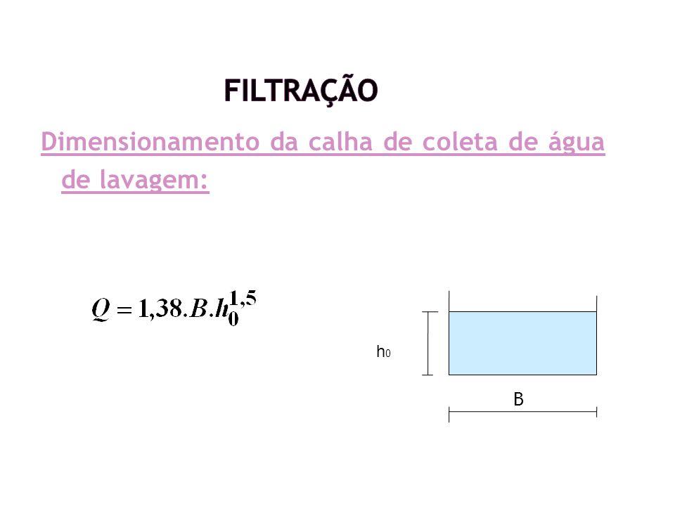 Filtração Dimensionamento da calha de coleta de água de lavagem: B h0