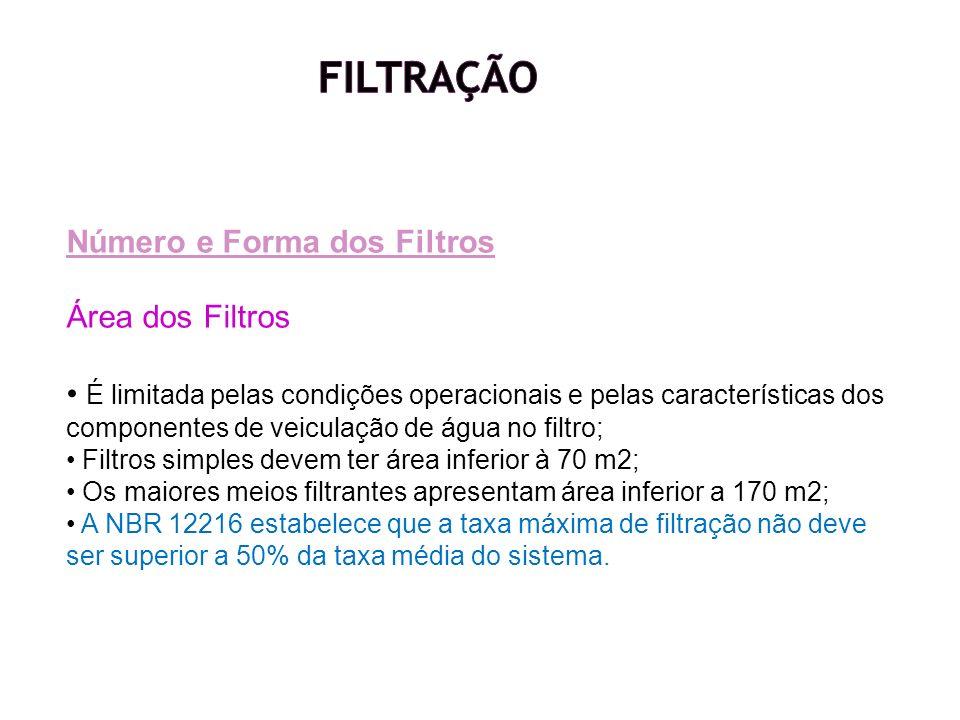Filtração Número e Forma dos Filtros Área dos Filtros