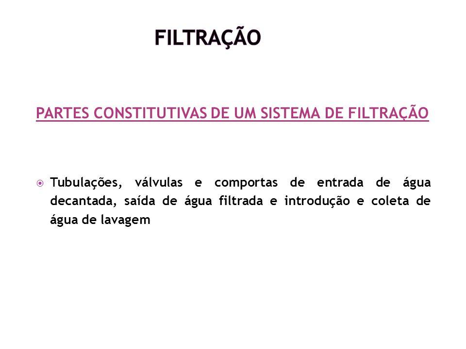 Filtração PARTES CONSTITUTIVAS DE UM SISTEMA DE FILTRAÇÃO