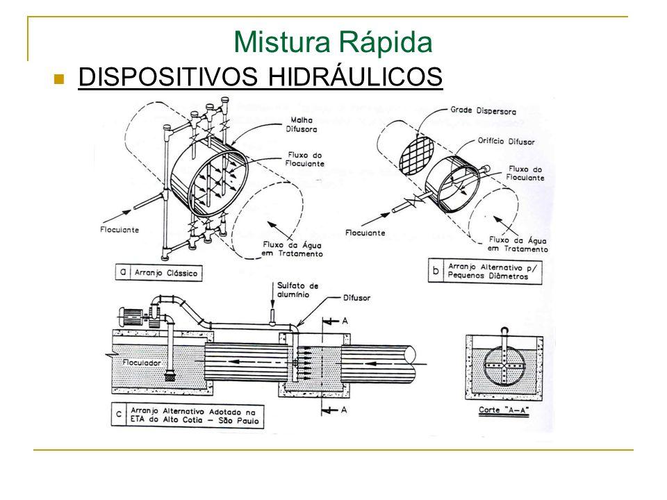 Mistura Rápida DISPOSITIVOS HIDRÁULICOS Apostila Hamada