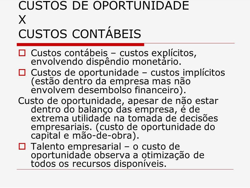 CUSTOS DE OPORTUNIDADE X CUSTOS CONTÁBEIS