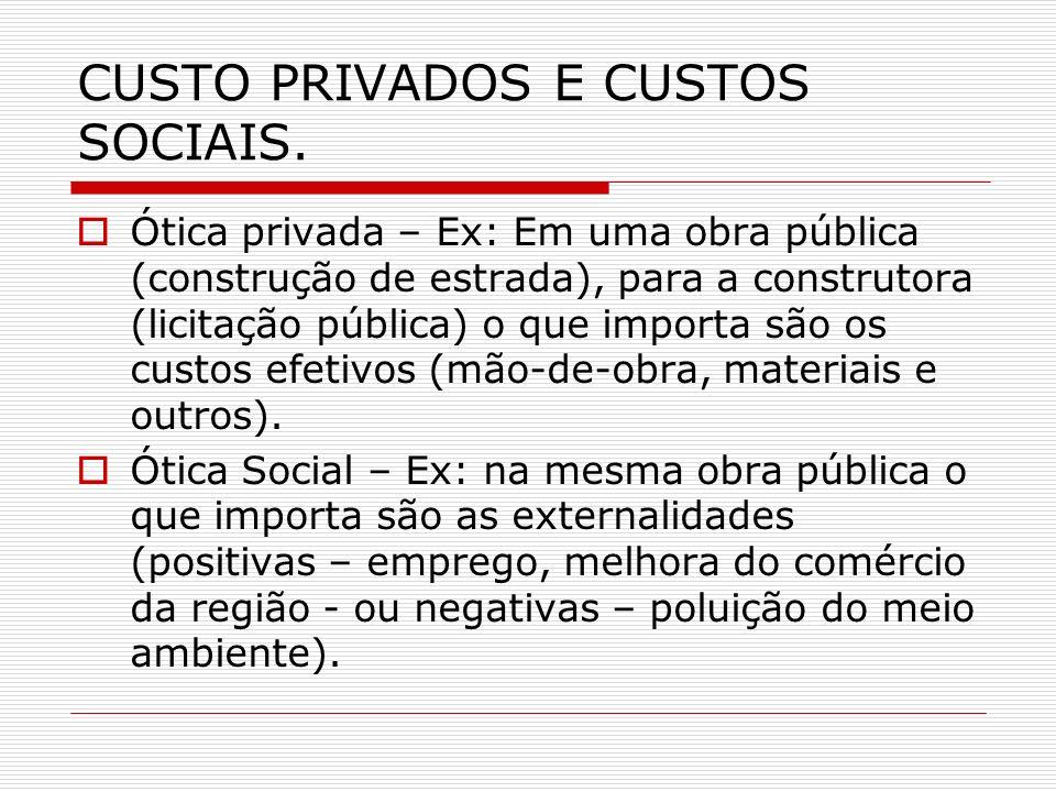 CUSTO PRIVADOS E CUSTOS SOCIAIS.