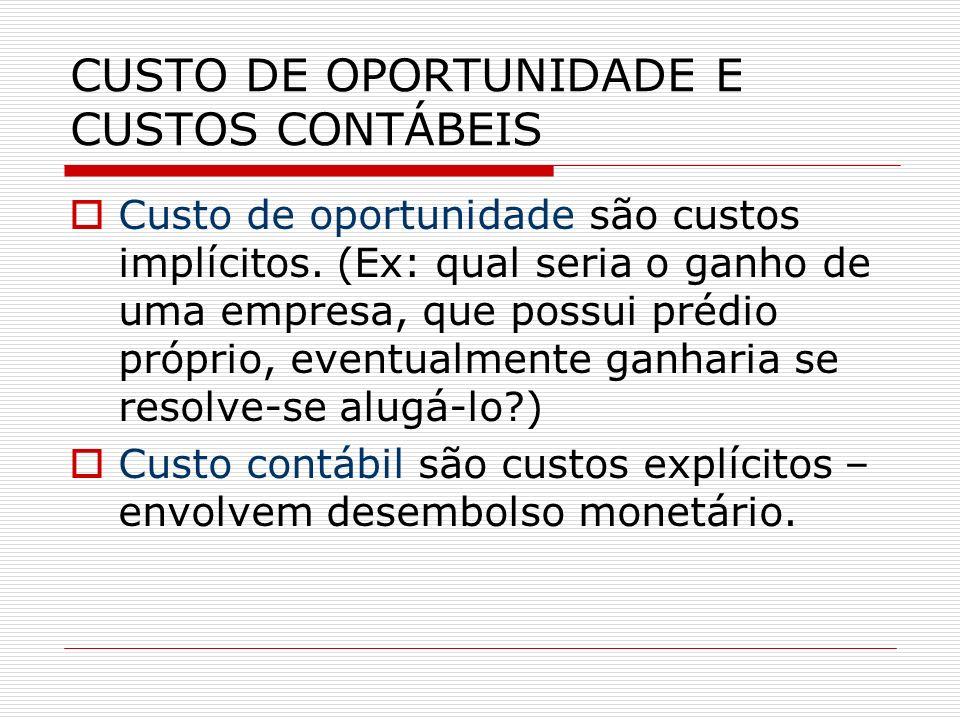CUSTO DE OPORTUNIDADE E CUSTOS CONTÁBEIS
