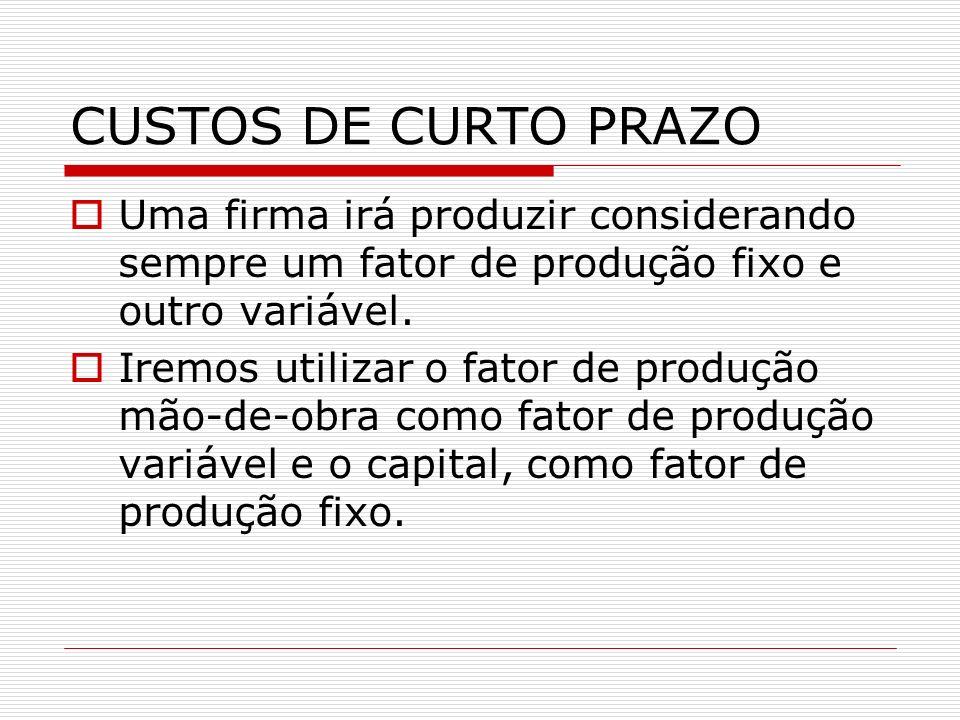 CUSTOS DE CURTO PRAZOUma firma irá produzir considerando sempre um fator de produção fixo e outro variável.