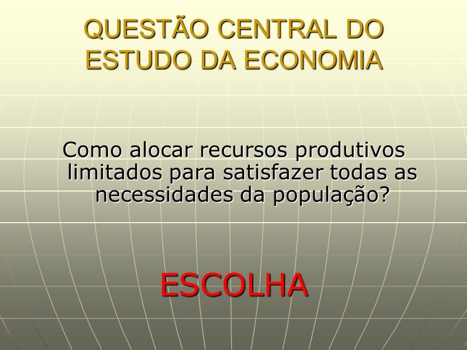 QUESTÃO CENTRAL DO ESTUDO DA ECONOMIA