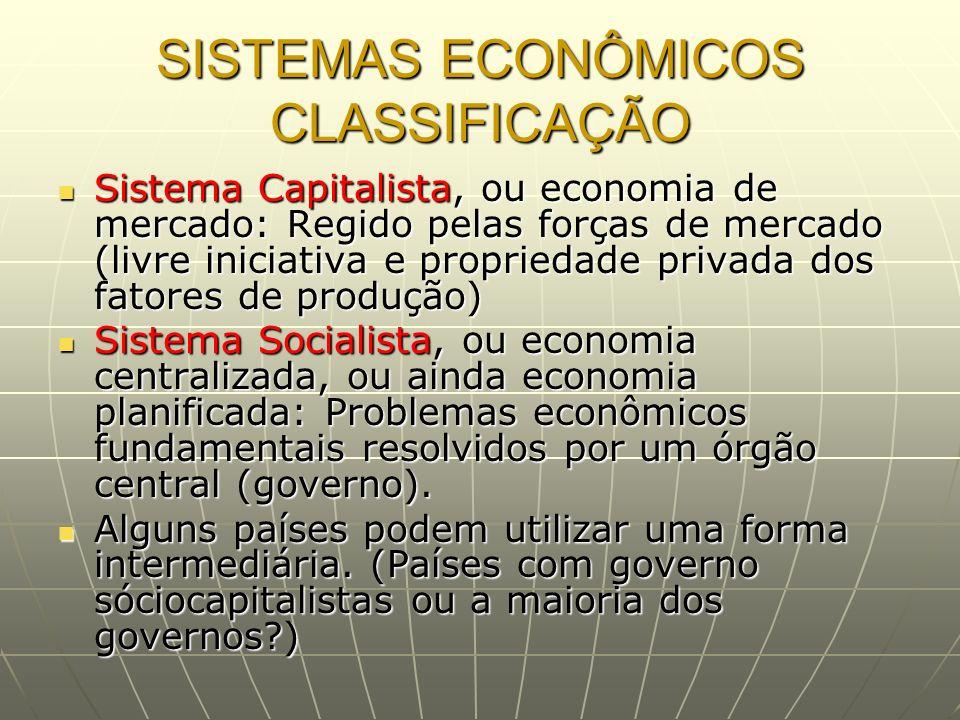 SISTEMAS ECONÔMICOS CLASSIFICAÇÃO