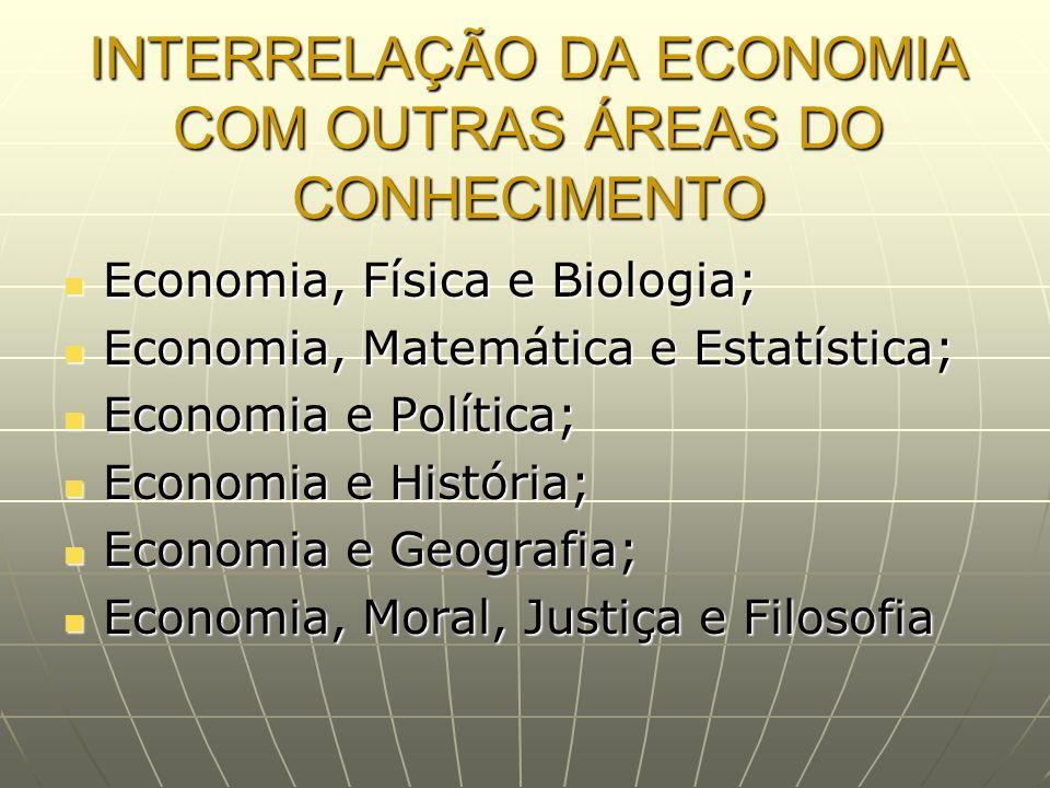 INTERRELAÇÃO DA ECONOMIA COM OUTRAS ÁREAS DO CONHECIMENTO