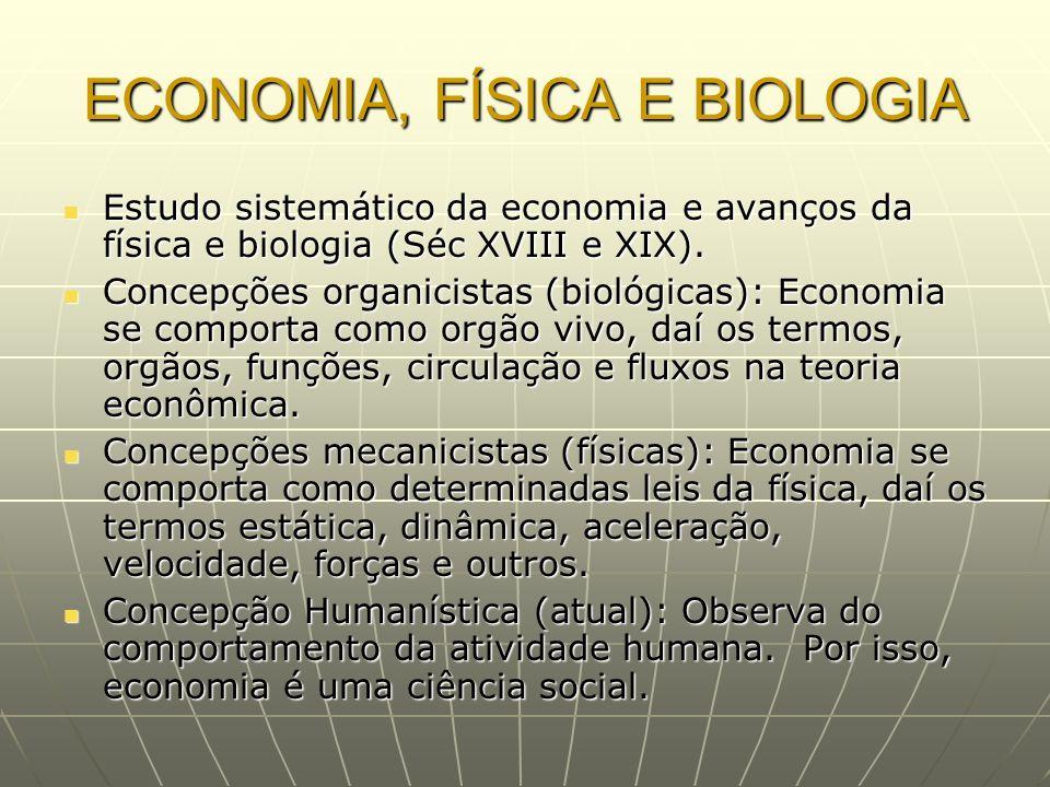 ECONOMIA, FÍSICA E BIOLOGIA