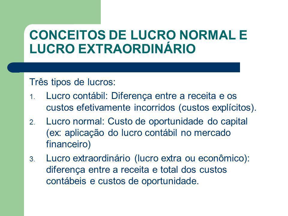 CONCEITOS DE LUCRO NORMAL E LUCRO EXTRAORDINÁRIO