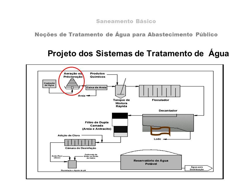 Projeto dos Sistemas de Tratamento de Água