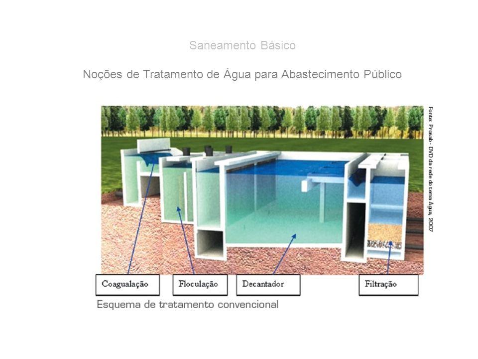Saneamento Básico Noções de Tratamento de Água para Abastecimento Público