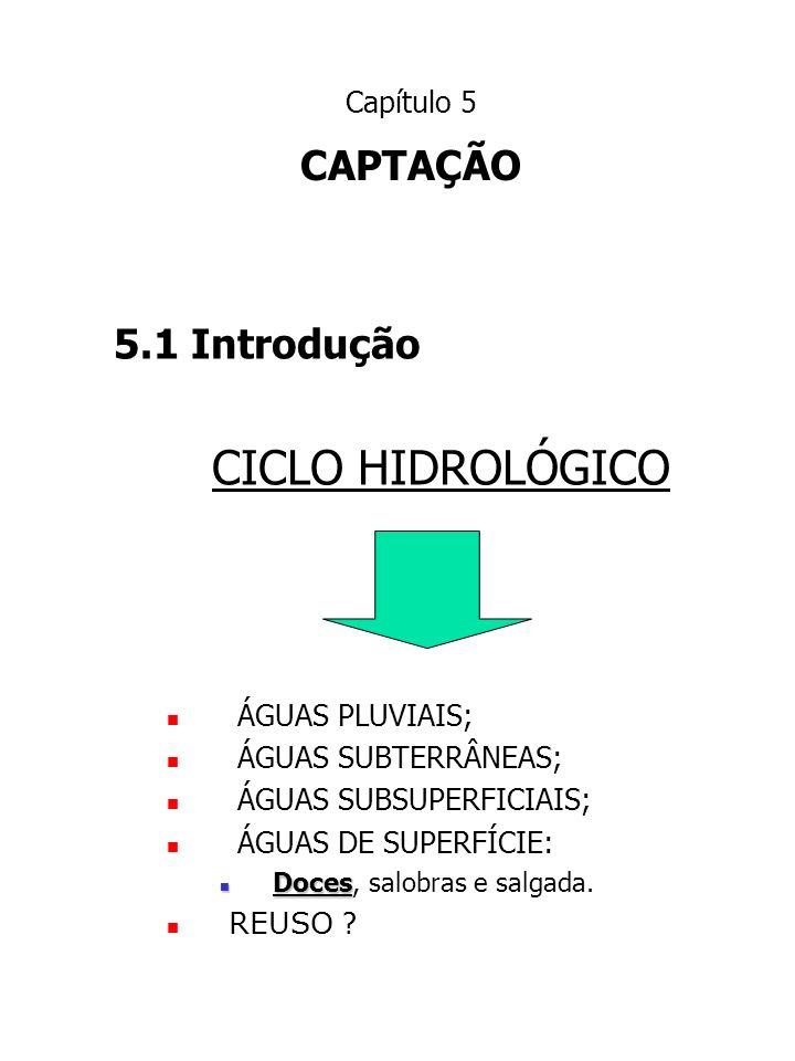 CICLO HIDROLÓGICO CAPTAÇÃO 5.1 Introdução ÁGUAS PLUVIAIS;