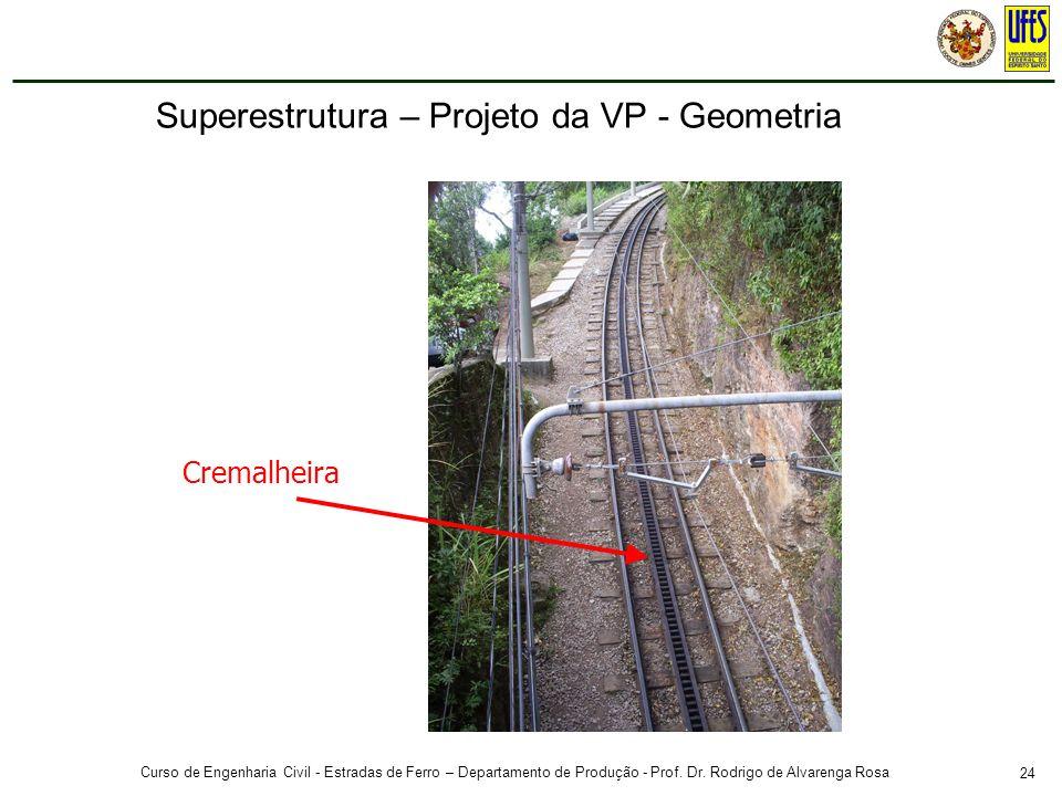 Superestrutura – Projeto da VP - Geometria
