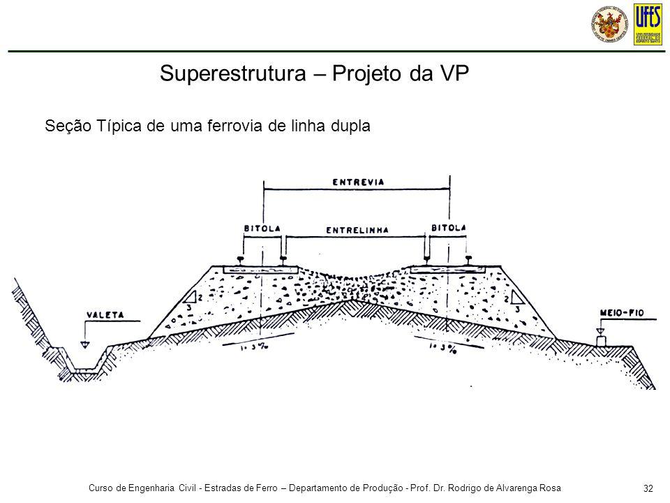 Superestrutura – Projeto da VP