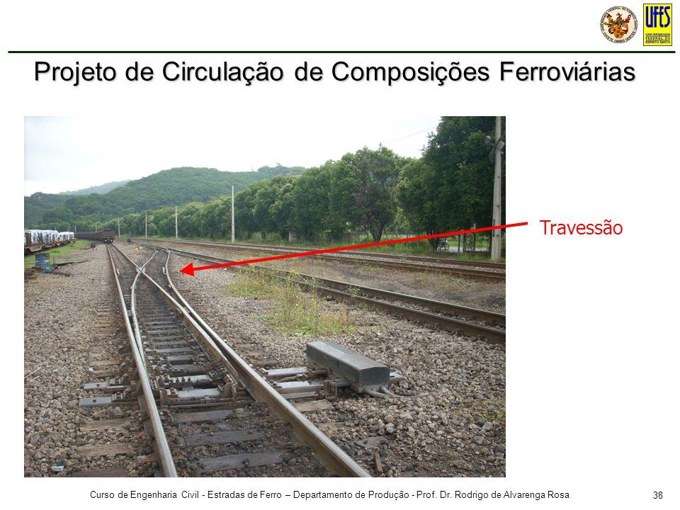Projeto de Circulação de Composições Ferroviárias