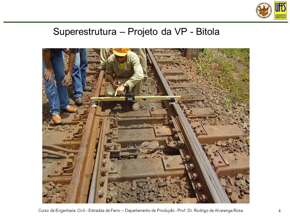 Superestrutura – Projeto da VP - Bitola