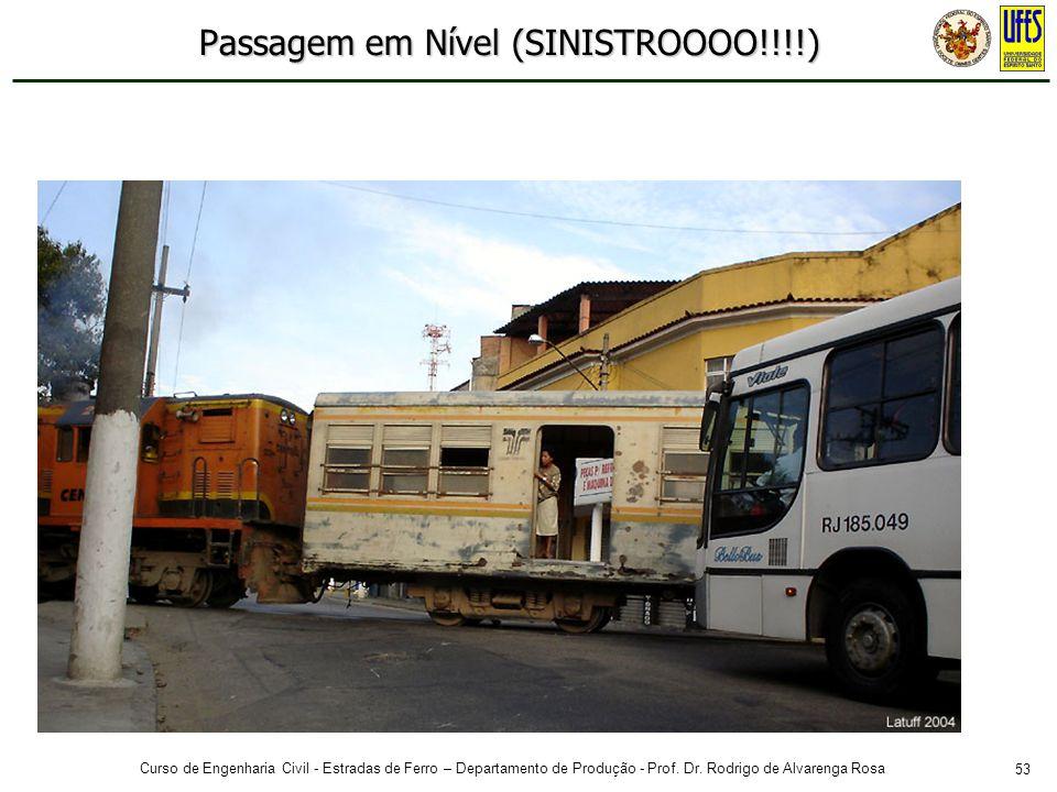 Passagem em Nível (SINISTROOOO!!!!)