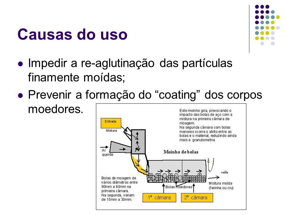 Causas do usoImpedir a re-aglutinação das partículas finamente moídas; Prevenir a formação do coating dos corpos moedores.