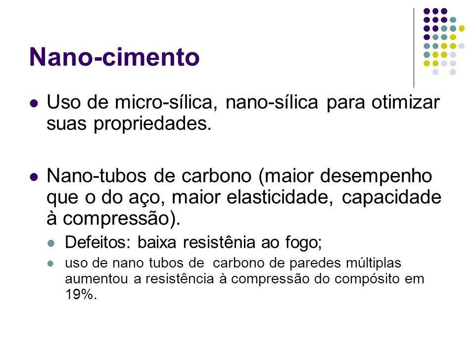 Nano-cimento Uso de micro-sílica, nano-sílica para otimizar suas propriedades.
