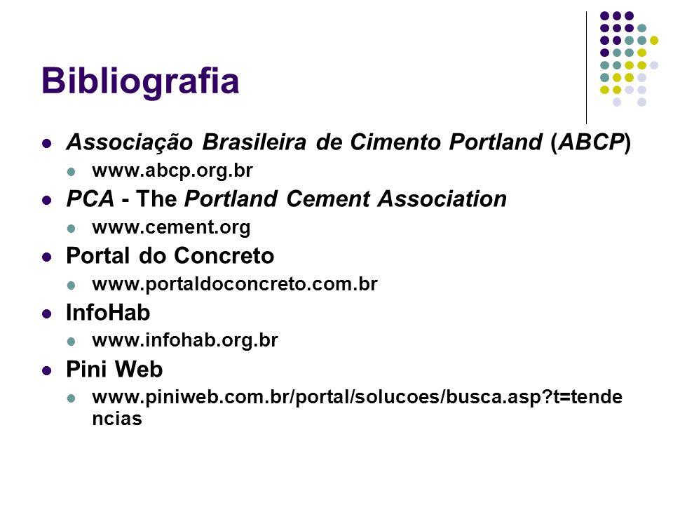 Bibliografia Associação Brasileira de Cimento Portland (ABCP)
