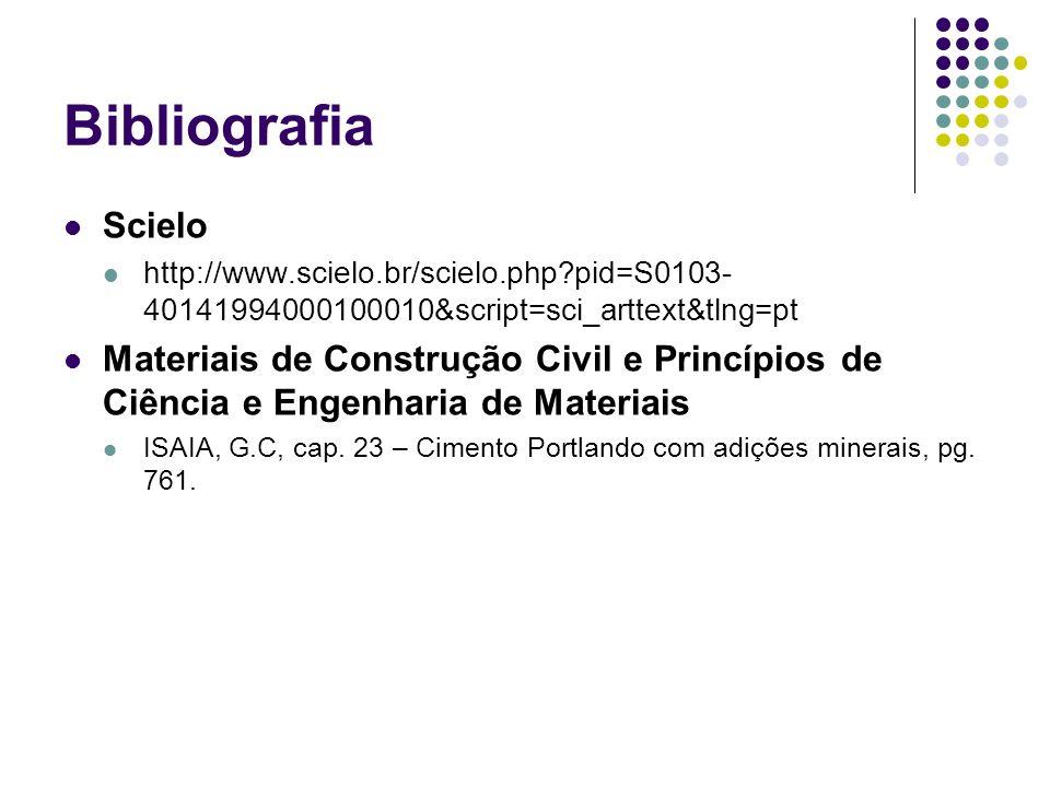 Bibliografia Scielo. http://www.scielo.br/scielo.php pid=S0103-40141994000100010&script=sci_arttext&tlng=pt.