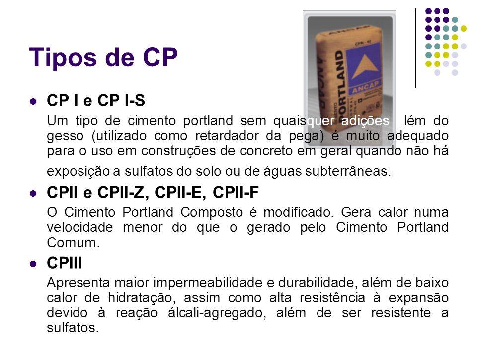 Tipos de CP CP I e CP I-S CPII e CPII-Z, CPII-E, CPII-F CPIII