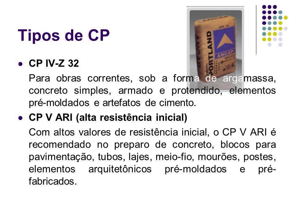 Tipos de CP CP IV-Z 32.