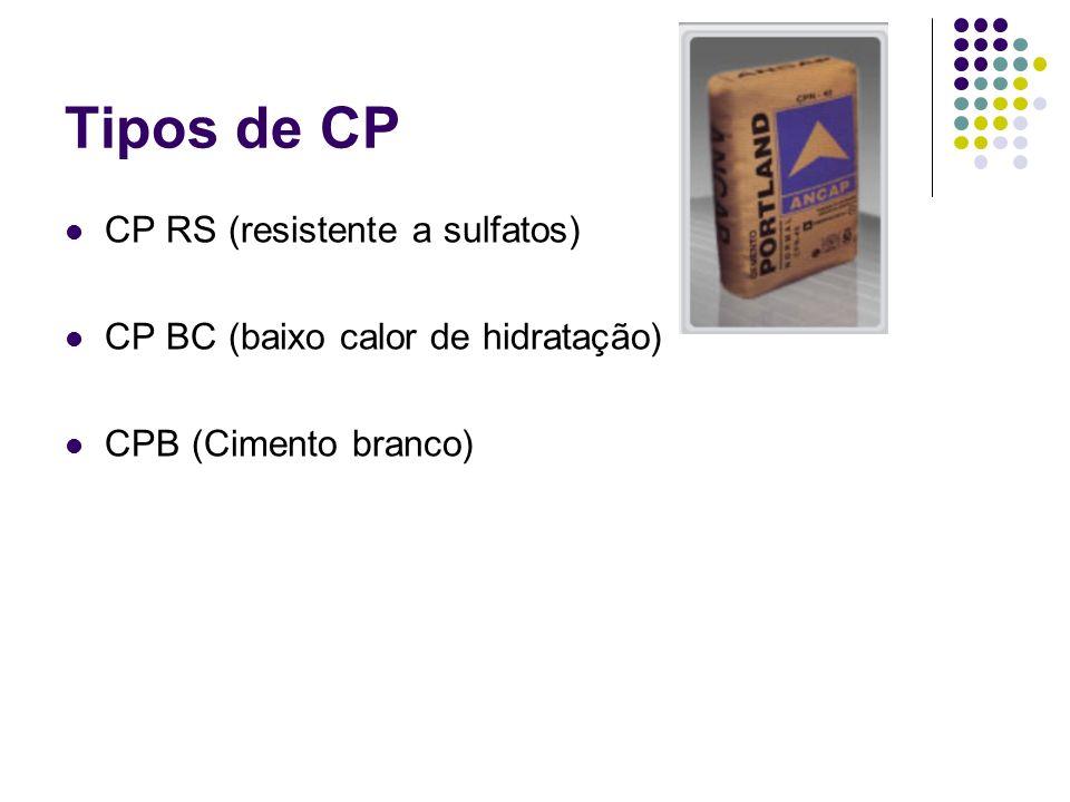 Tipos de CP CP RS (resistente a sulfatos)