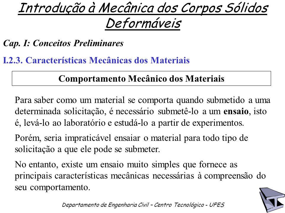 Comportamento Mecânico dos Materiais