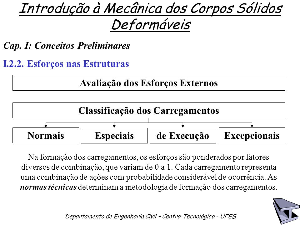 Avaliação dos Esforços Externos Classificação dos Carregamentos
