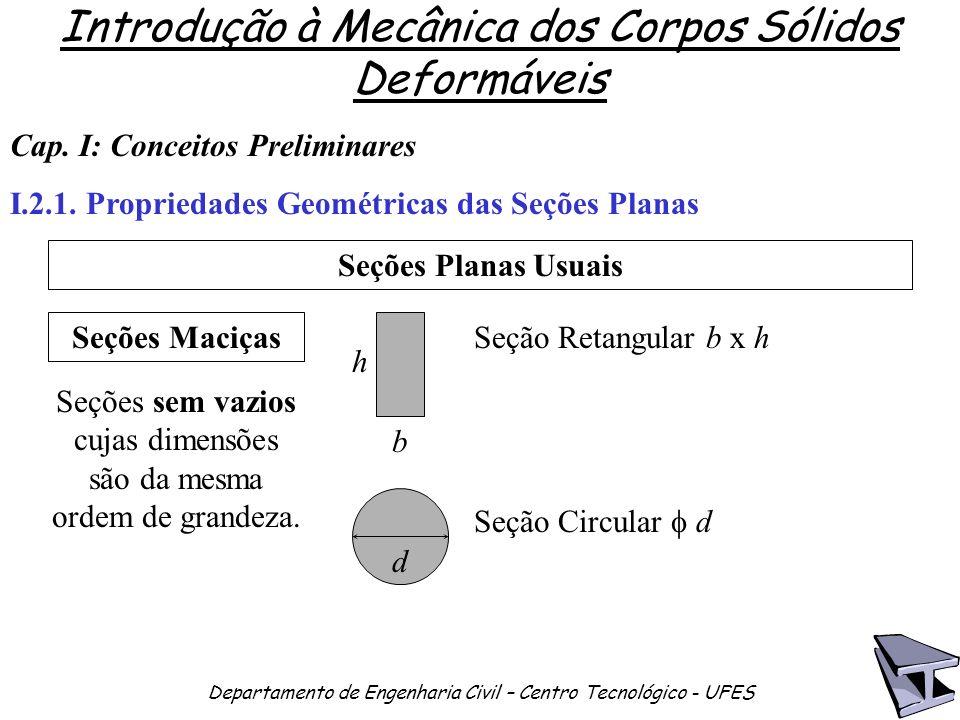 Seções sem vazios cujas dimensões são da mesma ordem de grandeza.