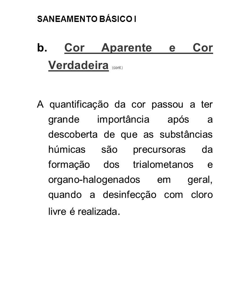 b. Cor Aparente e Cor Verdadeira (cont.)