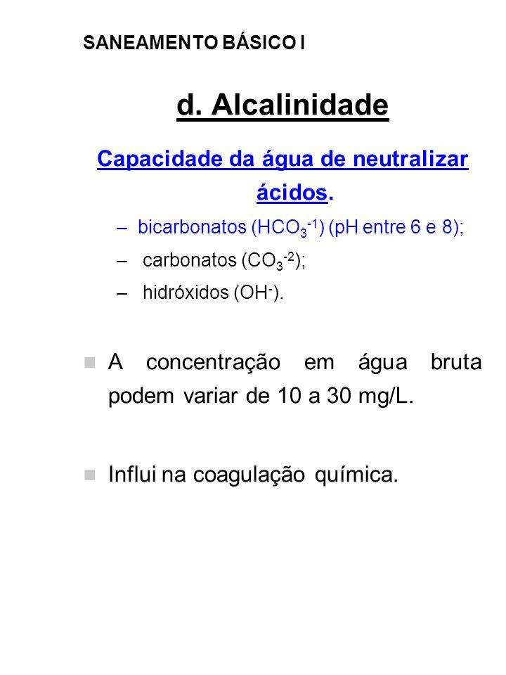Capacidade da água de neutralizar ácidos.