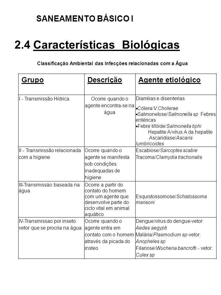 Classificação Ambiental das Infecções relacionadas com a Água