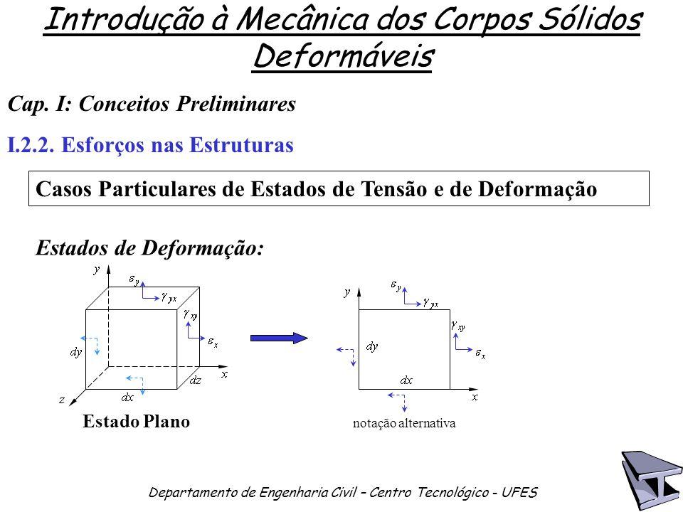 Cap. I: Conceitos Preliminares I.2.2. Esforços nas Estruturas