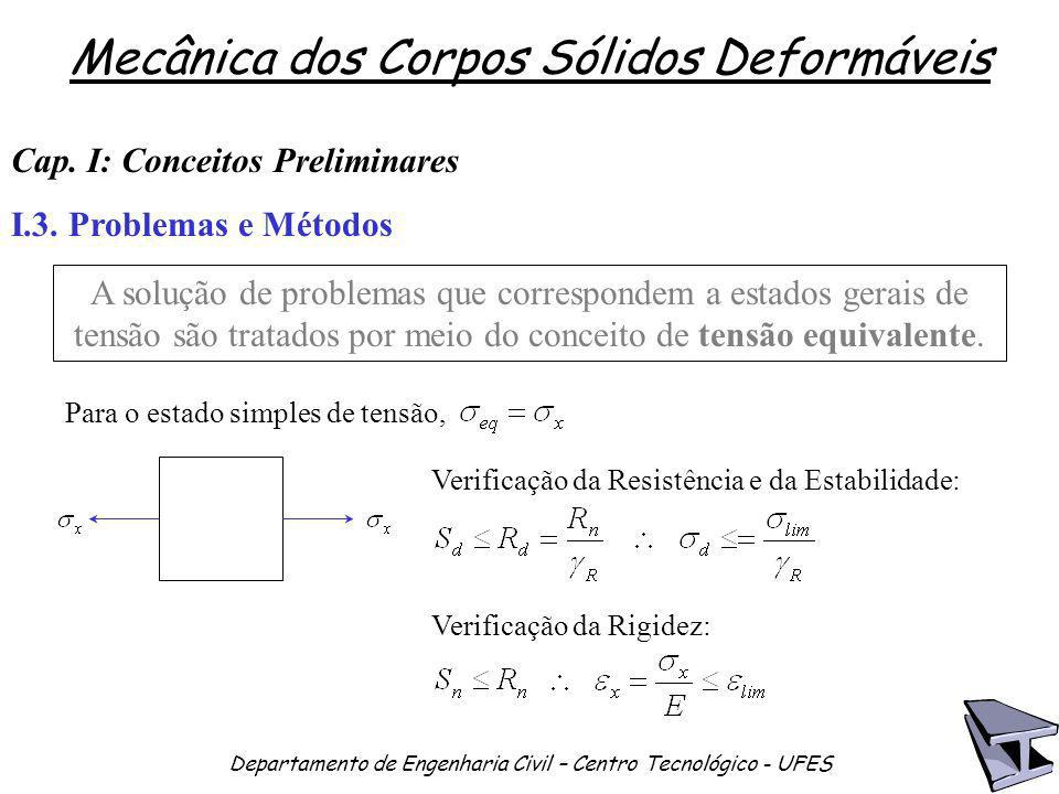 Cap. I: Conceitos Preliminares I.3. Problemas e Métodos