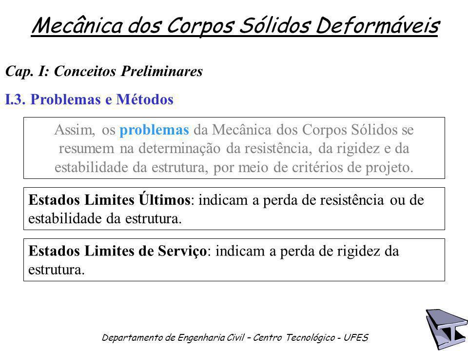 Cap. I: Conceitos Preliminares