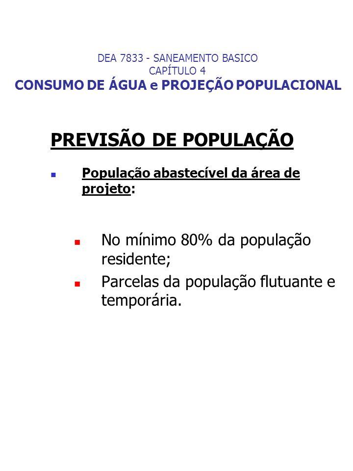 PREVISÃO DE POPULAÇÃO No mínimo 80% da população residente;